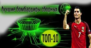 ТОП-10 лучших бомбардиров сборных по футболу