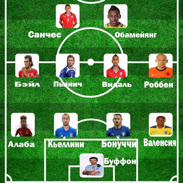 Сборная футболистов, которые пропустят ЧМ-2018