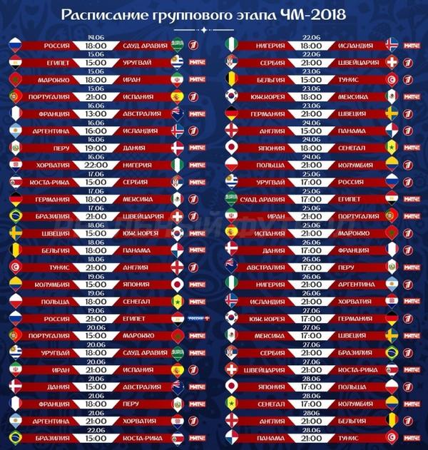 Расписание трансляций ЧМ по футболу 2018