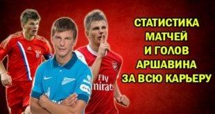 Сколько голов забил Аршавин за все клубы?