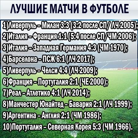Лучшие матчи в футболе