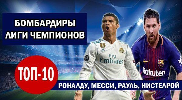 Лучшие бомбардиры в истории Лиги Чемпионов УЕФА
