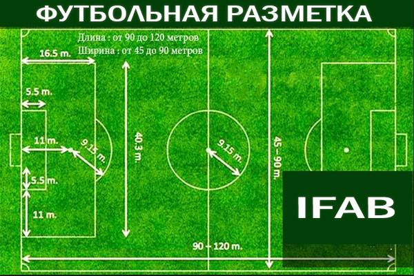 Футбольная разметка