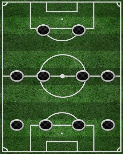 тактика 4-4-2