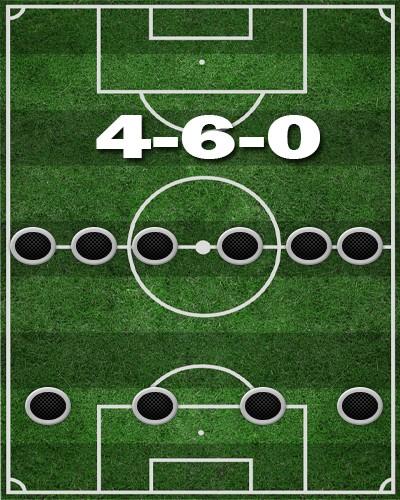 тактическая схема 4-6-0