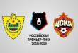 Анжи – ЦСКА 19 сентября 2018: прогноз на матч 11-го тура РФПЛ