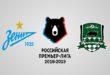Зенит – Краснодар 7 октября 2018: прогноз на матч РФПЛ