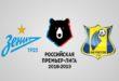 Зенит – Ростов 25 ноября: прогноз и ставка на матч РФПЛ 2018/19