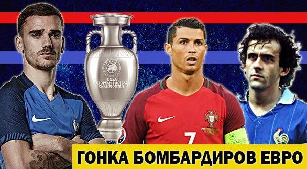 Лучшие бомбардиры за всю историю чемпионата Европы по футболу