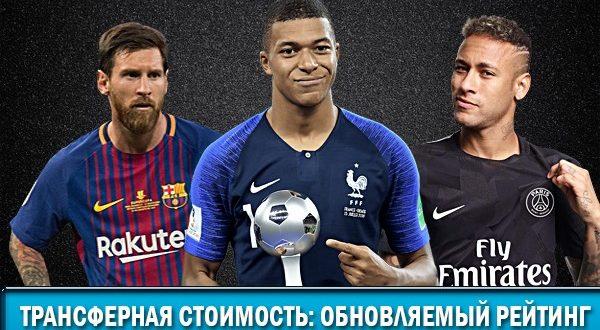 Трансферная стоимость футболистов: рейтинг transfermarkt