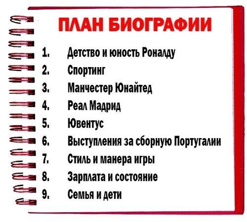 План биографии Роналду