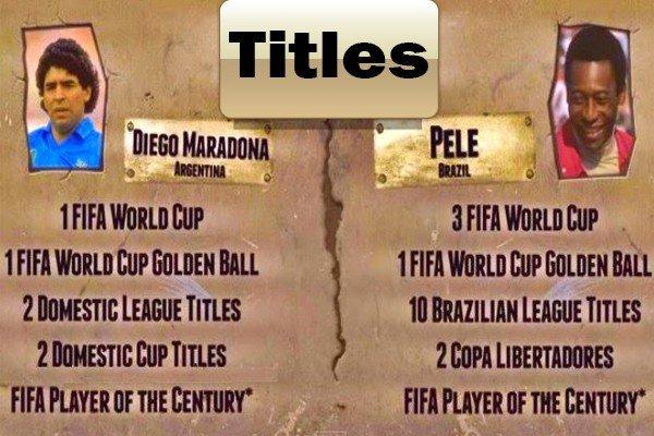 Трофеи Марадоны и Пеле