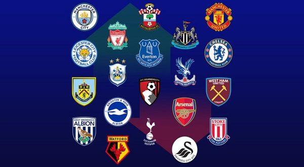 Тест по прозвищам футбольных клубов АПЛ
