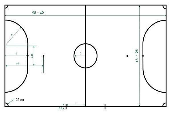 размеры площадки в мини-футболе