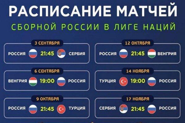 Матчи сборной России в Лиге Наций 2020-2021