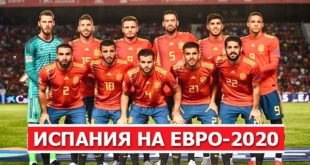 Состав сборной Испании на финальную часть Евро-2020 по футболу