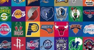 Сколько команд в НБА? Список по конференциям и дивизионам