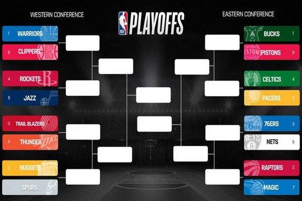 розыгрыш плей-офф в НБА