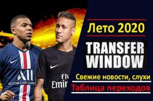 Трансферы футбола (лето 2020): таблица переходов, свежие новости