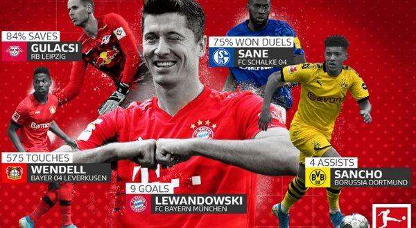 Прогнозы на матчи Бундеслиги 23-24 мая (27-й тур)