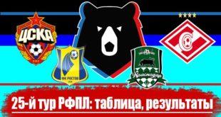 РФПЛ (25-й тур): результаты матчей, турнирная таблица (сезон 2019-2020)