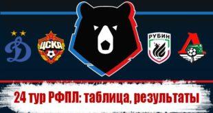 РФПЛ (2020) 24 тур: результаты матчей, турнирная таблица