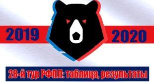 РФПЛ 28-й тур (2019/20): результаты матчей, таблица, итоги