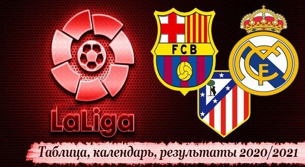 Ла Лига 2020-2021: таблица, календарь, результаты матчей