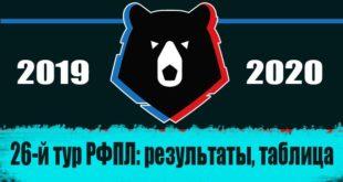РФПЛ 26-й тур: результаты, итоги матчей Премьер-лиги 19/20