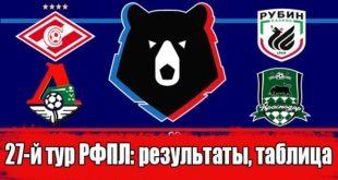 РФПЛ 27-й тур (2019/2020): результаты, таблица, итоги