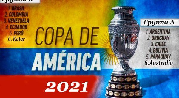 Копа Америка по футболу 2021: расписание, результаты, группы
