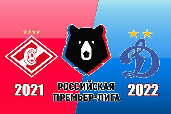 Спартак - Динамо: прогноз на дерби 16 октября 2021